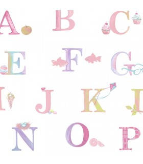 CM28608 - Alphabet Wallpaper Norwall Special